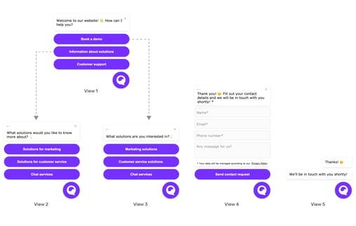 chatbot conversation flow