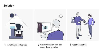 blog_pic_coffee-bot_solution