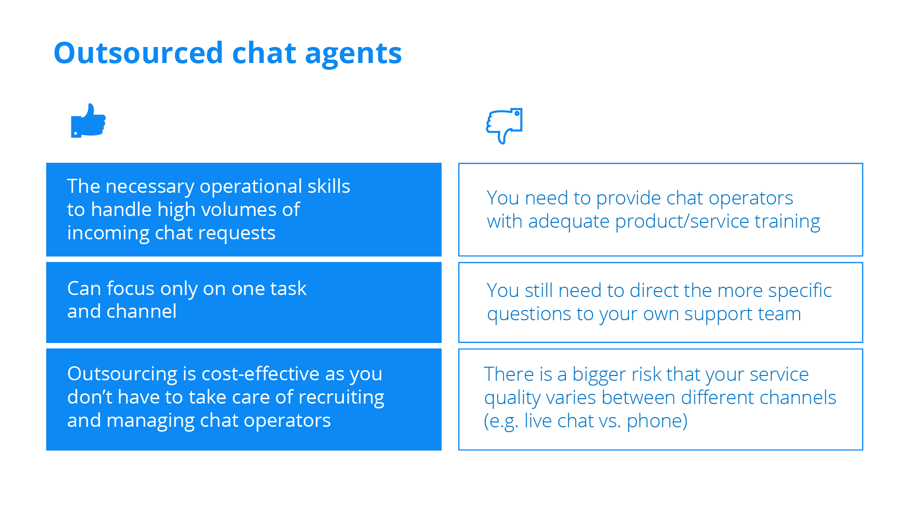 To outsource or not to outsource live chat support? Pros and cons ...