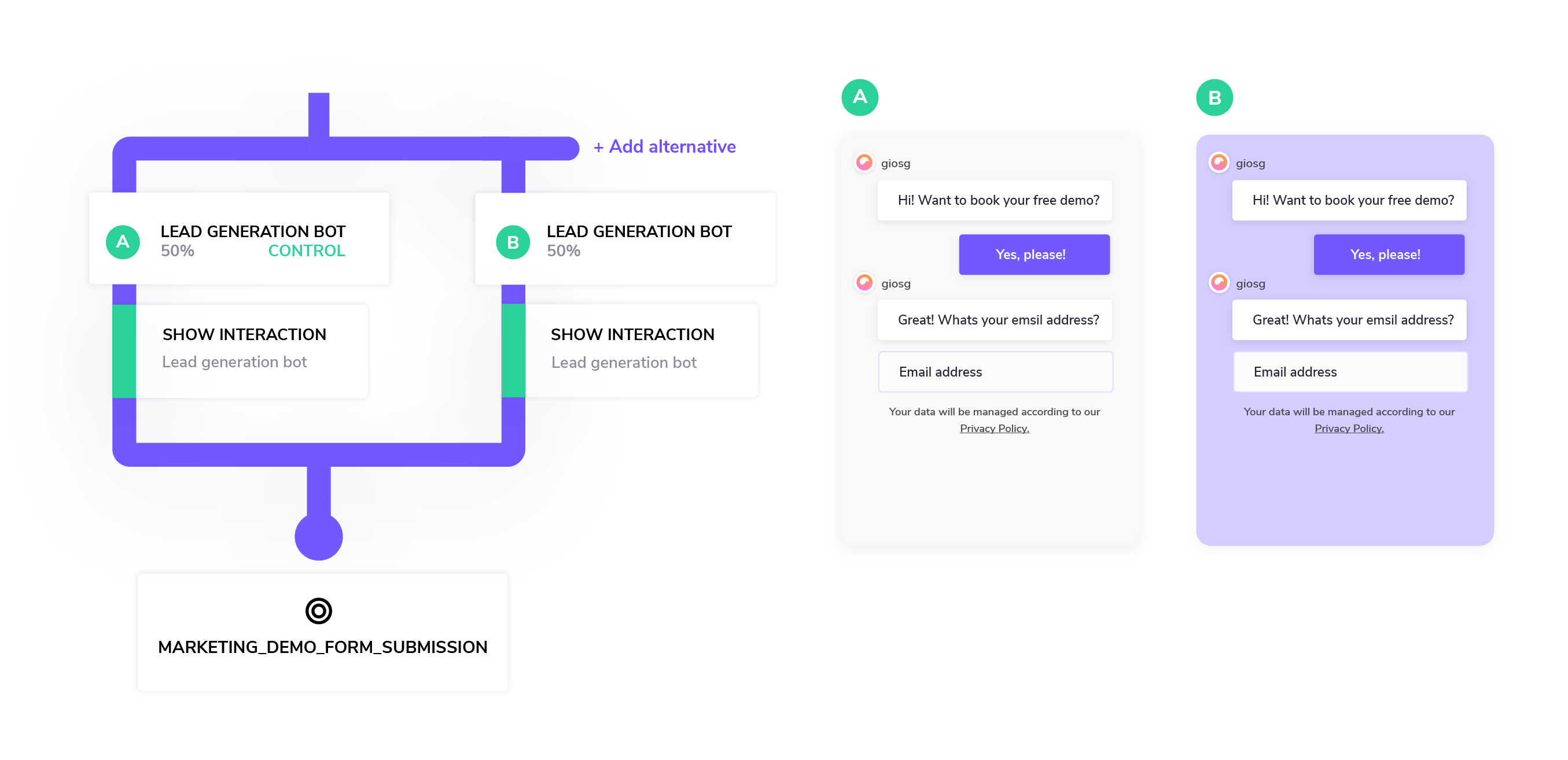 AB testing two different looking lead generation chatbots