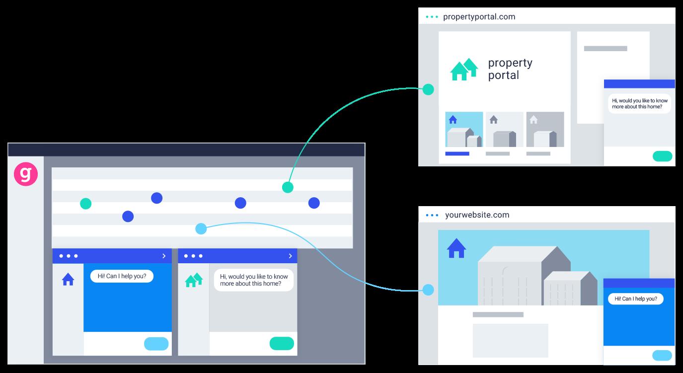 illustration_property_giosg-platform.png