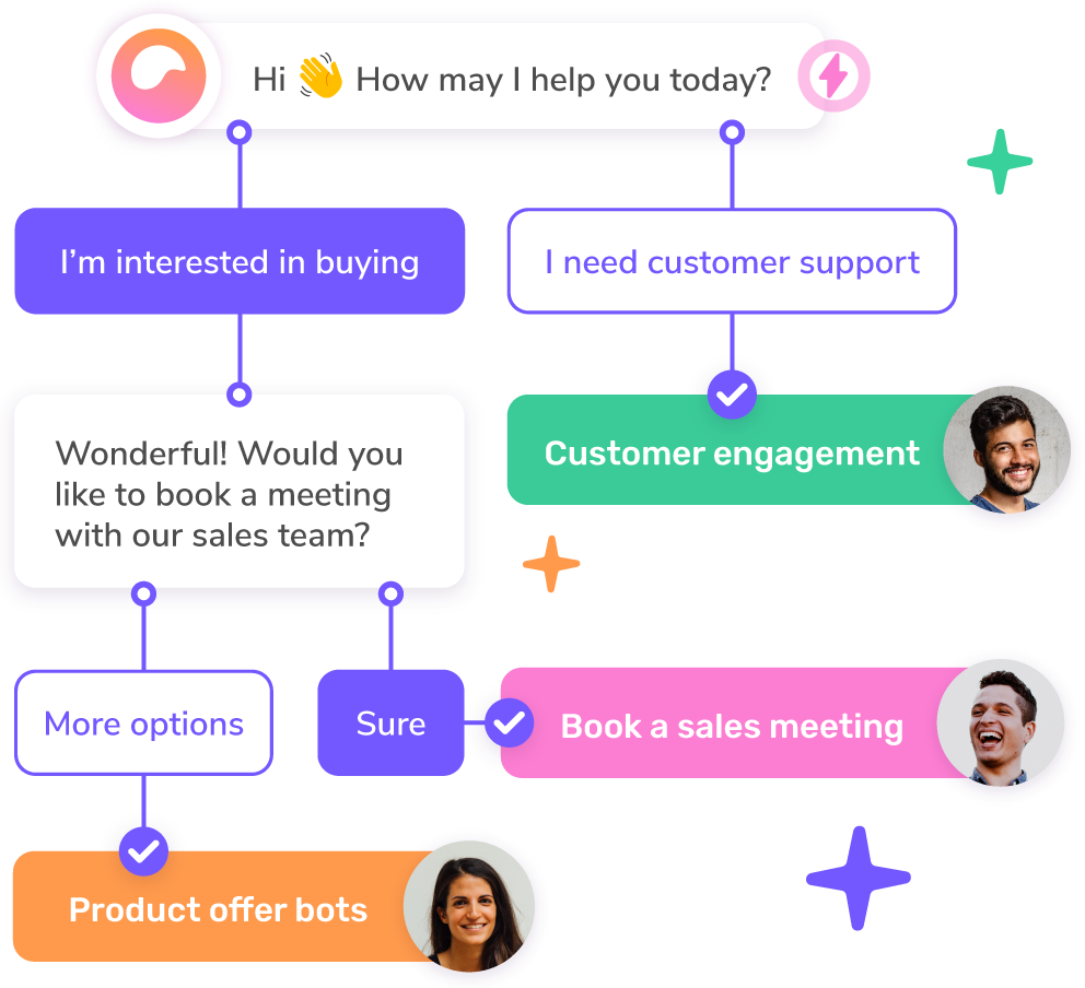 Pull customer data from your CRM system to improve first resolution time with giosg Live Chat
