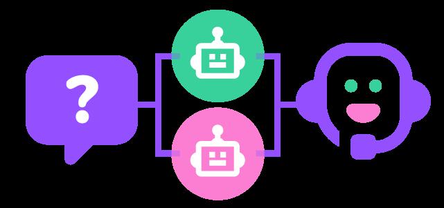Tee asiakaspalvelustasi nopeampaa ja persoonallisempaa automatisoitujen chatbottien avulla