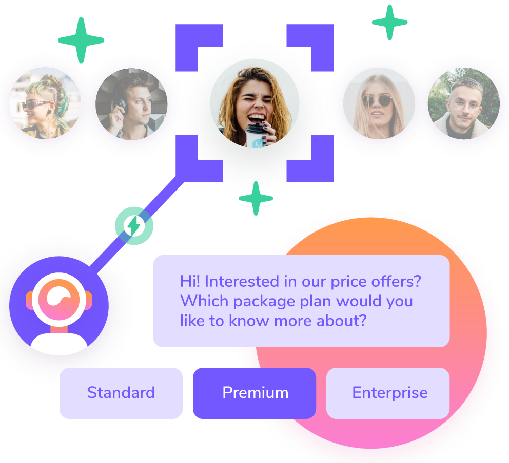 AI targeted interaction with giosg pricing plan