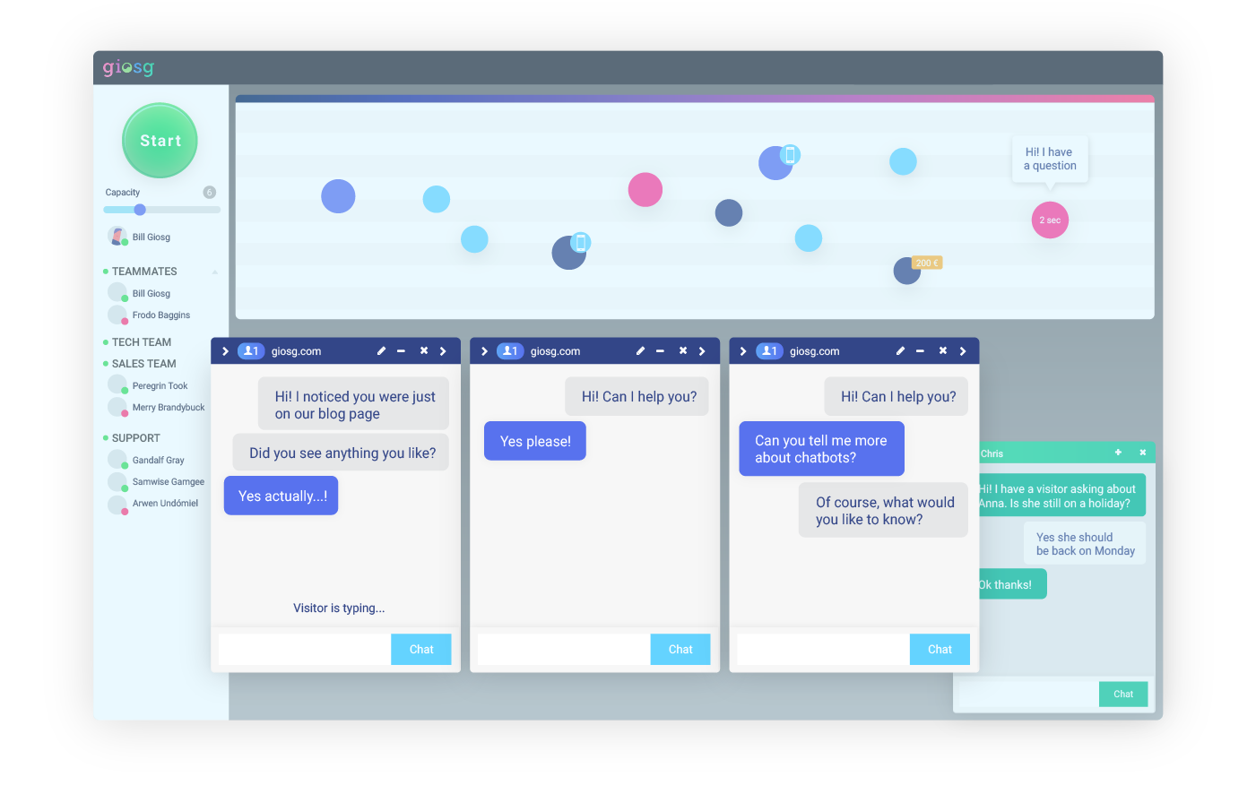 Utilise efficient UI to keep track of multiple conversations at once.